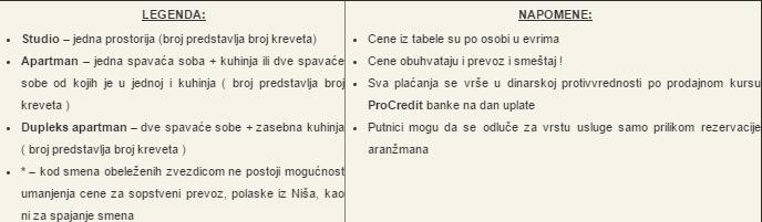 vila_moshos_sivota_cenovnik