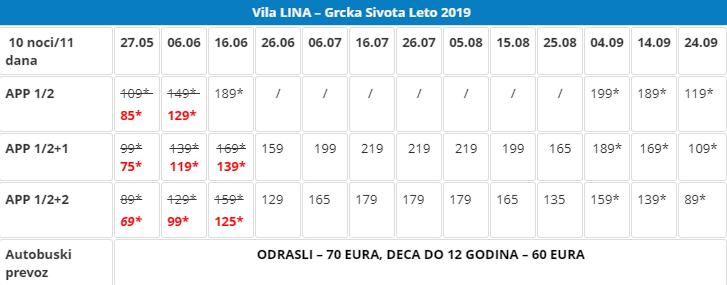 Cenovnik Sivota 2019 - Vila Lina Sivota: